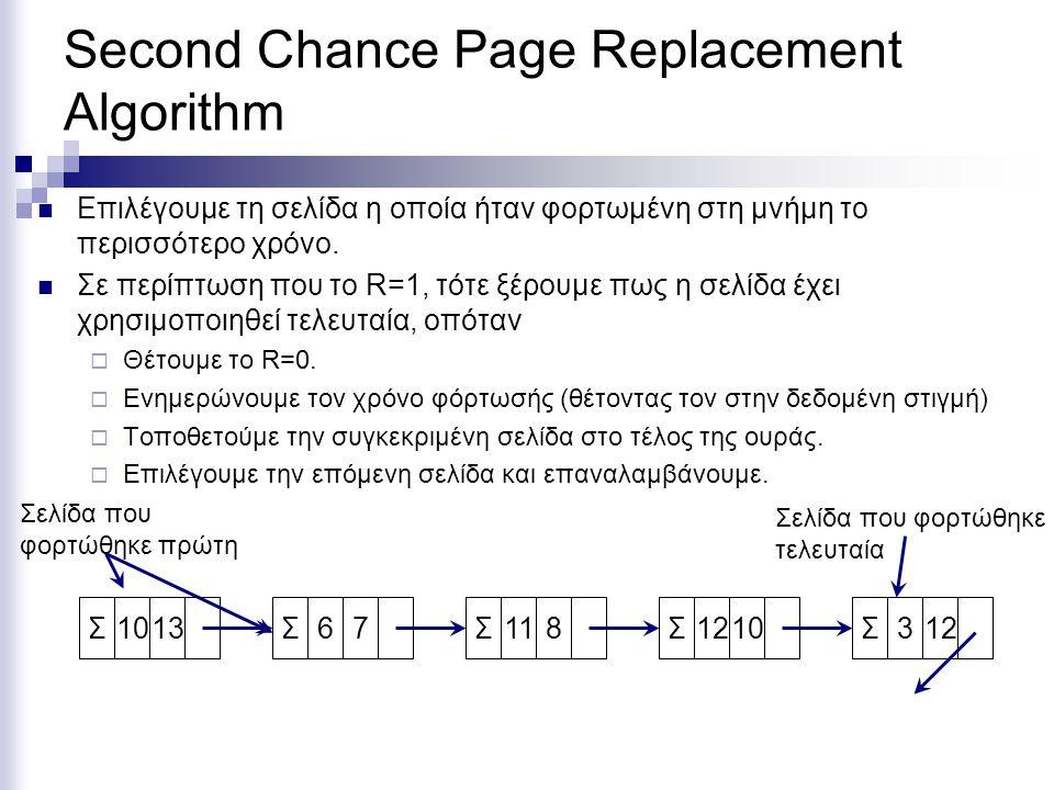 Clock Page Replacement Algorithm  Ο ίδιος με τον second chance page replacement αλγόριθμο.