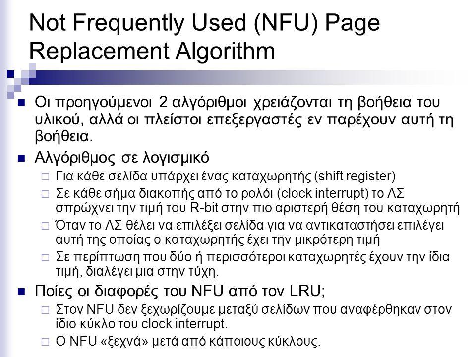 Working Set Page Replacement Algorithm  Χρησιμοποιώντας την αρχή της τοπικότητας, σε κάθε χρονική στιγμή μπορούμε να ορίσουμε τις σελίδες που αποτελούν το σύνολο εργασίας (working set) μιας διεργασίας  Η ιδέας του working set είναι σημαντική αφού περιορίζει τα σφάλματα σελίδας (page faults) και την καθυστέρηση αντικατάστασης σελίδων.