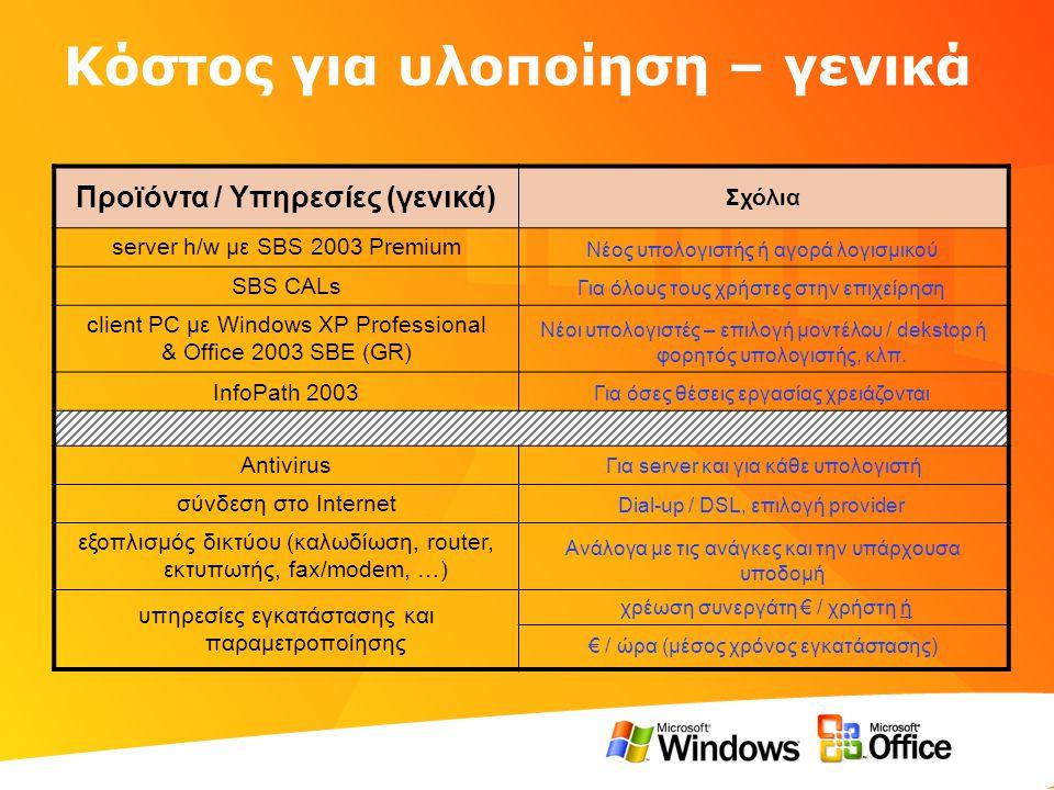 Κόστος - Παράδειγμα 13 υπολογιστές 6 με Windows XP Professional & Office XP  Καμία αλλαγή 5 με Windows 98 και Office 95/97  Αγορά νέου υπολογιστή με Windows XP & Office 2003 SBE 2 με Windows 2000 Workstation και Office 2000  Αγορά λογισμικού Windows XP Professional & Office 2003 SBE 2 φορητοί υπολογιστές με Windows XP Professional & Office 2003  Καμία αλλαγή Εκτυπωτής  Καμία αλλαγή