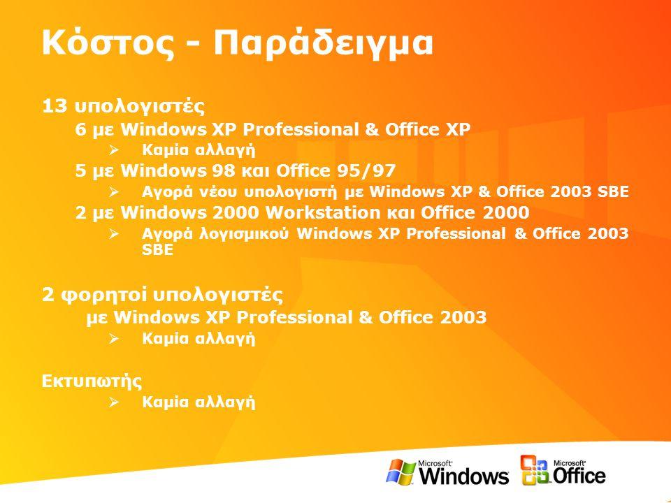 Προϊόντα / Υπηρεσίες (ενδεικτικές τιμές για MS software !) DSPOPEN server h/w με SBS 2003 Premium (με 5 CALs)(τιμή h/w) - π.χ.