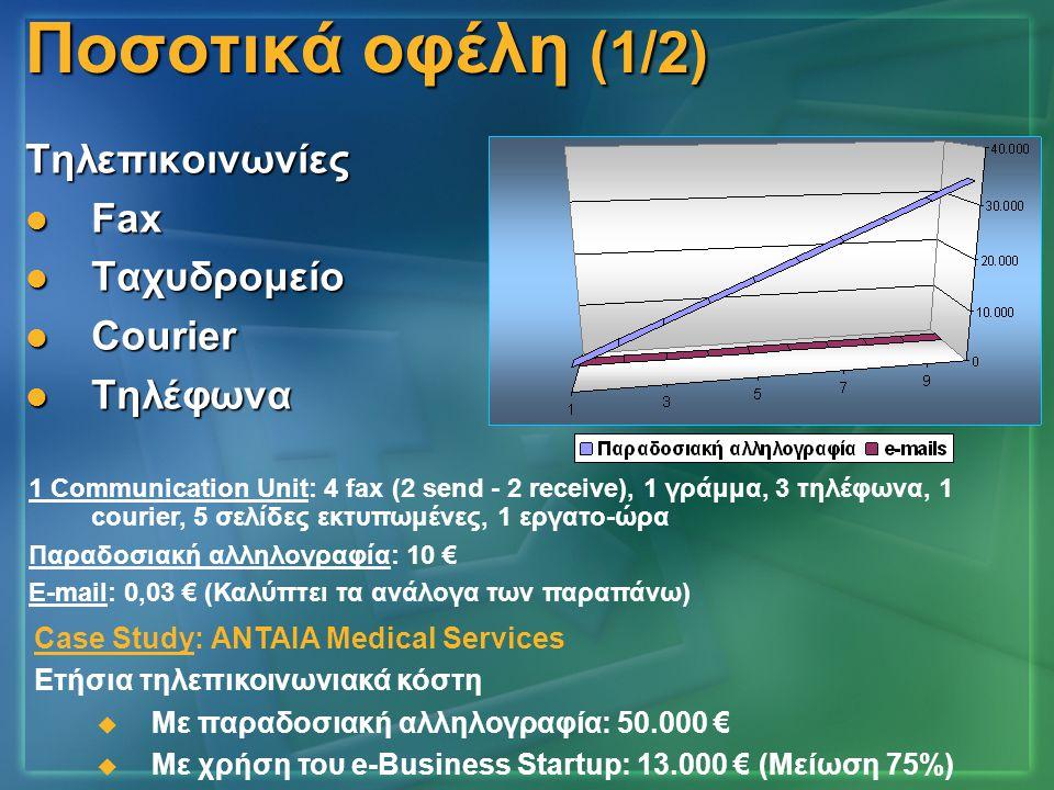 Ποσοτικά οφέλη (2/2) Λειτουργικά  Φωτοτυπίες  Εκτυπώσεις  Αποθηκευτικός χώρος αρχείου 1 Operational Unit: 10 φωτοτυπίες, 10 σελίδες εκτύπωσης, ½ εργατο-ώρα, 1m 2 Παραδοσιακό περιβάλλον: 11 € e-Business περιβάλλον: 0,30 € (Καλύπτει τα ανάλογα των παραπάνω) Case Study: ANTAIA Medical Services Ετήσια λειτουργικά κόστη  Με χρήση παραδοσιακού περιβάλλοντος: 33.500 €  Με χρήση του e-Business Startup: 12.400 € (Μείωση 63%)