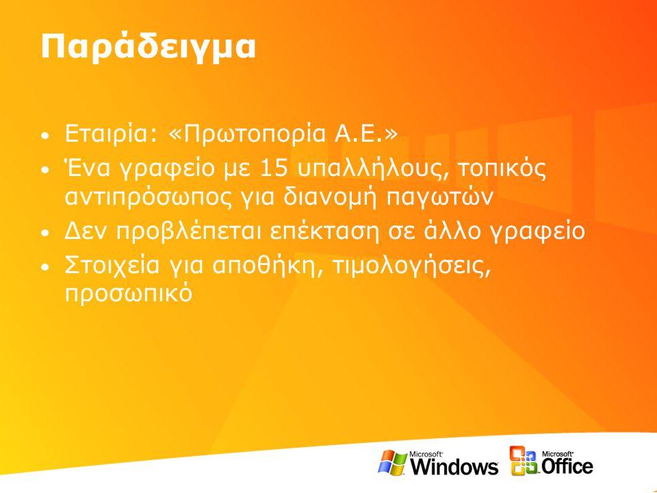 Υποδομή • 13 υπολογιστές desktop • 2 φορητοί υπολογιστές με δυνατότητα για ασύρματο δίκτυο (wireless) • Εκτυπωτές • Μηχανή Fax • Modem • Ιδιοκτήτης: Windows Mobile-based Pocket PC PDA (με δυνατότητα wireless) Windows 98, Windows 2000 Workstation ή Windows XP