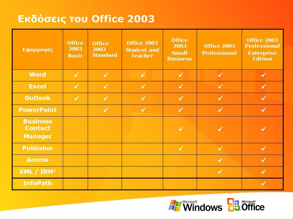 Πρόγραμμα SBS 2003 Standard έκδοση SBS 2003 Standard έκδοση SBS 2003 Premium έκδοση Windows Server 2003  Exchange Server 2003  Outlook 2003  SBS-specific components (π.χ.