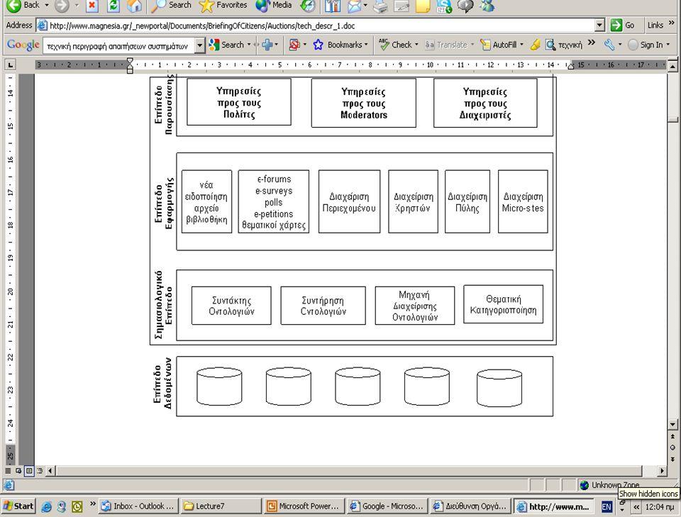 12 Προδιαγραφές Διεπαφής Χρήστη(1/5) •Στο σύστημα που θα αναπτυχθεί οι χρήστες θα έρχονται σε επαφή με το σύστημα μέσω της διαδικτυακής πύλης, η οποία θα πρέπει να ακολουθεί τις εξής σχεδιαστικές αρχές: •Γραφική διεπαφή χρήστη: Το περιβάλλον εργασίας του χρήστη θα είναι πλήρως γραφικό (GUI) χρησιμοποιώντας όλα τα γνωστά χαρακτηριστικά (ποντίκι, παράθυρα, μενού λειτουργιών, κουμπιά λειτουργιών, λίστες επιλογής κλπ).