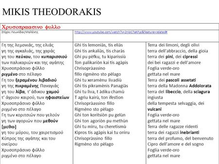 MIKIS THEODORAKIS Στίχοι: Λεωνίδας Μαλένηςhttp://www.youtube.com/watch?v=2nloC7aKFyc&feature=related# Γη της λεμονιάς, της ελιάς γη της αγκαλιάς, της χαράς