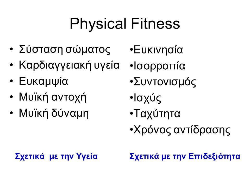 32 DoH - Διαπροσωπική δράση: Ο ρόλος της πρωτοβάθμιας φροντίδας υγείας •Υπάρχουν ισχυρές ενδείξεις ότι οι επαγγελματίες πρωτοβάθμιας ιατρικής περίθαλψης μπορεί να έχουν σημαντική επίδραση στην αύξηση της σωματικής δραστηριότητας και υπάρχει μια αύξηση στην ειδικότητα του αθλητισμού και της αθλητικής ιατρικής στο Ηνωμένο Βασίλειο.