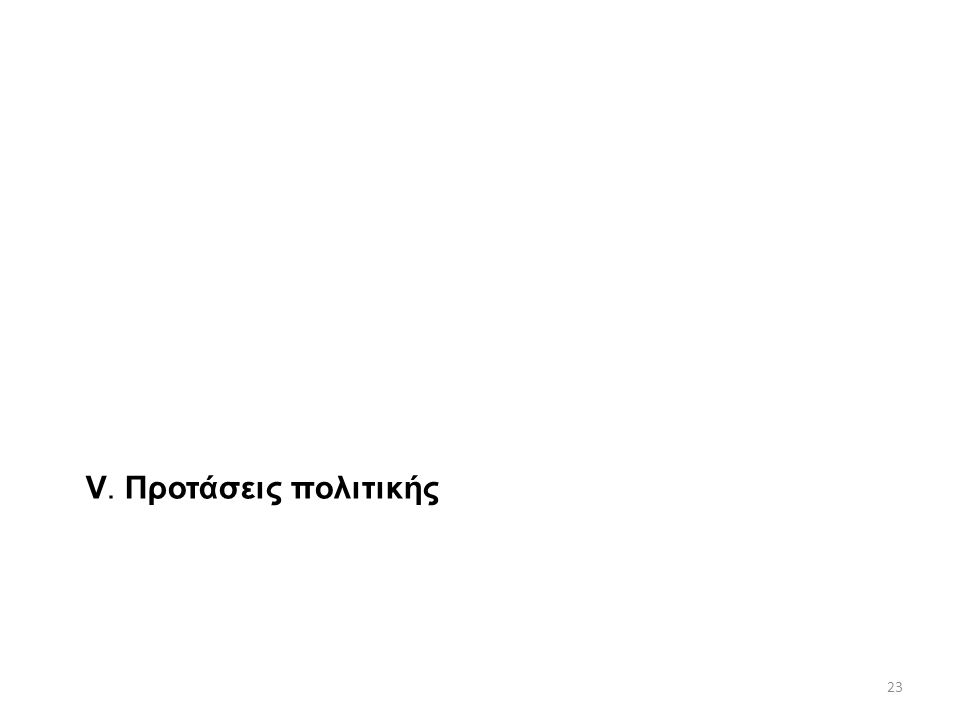 Ενίσχυση της συμβολής της ναυτιλίας στην ελληνική οικονομία Προσέλκυση Εφοπλισμού Ανταπόκριση στη ζήτηση από εγχώριες πηγές Εκπαίδευση ελλήνων ναυτικών Ανάπτυξη Ναυτιλιακού Κέντρου • Έλληνες και ξένοι πλοιοκτήτες στην Ελλάδα • Ενιαία πολιτική ατζέντα, ανεξάρτητη των πολιτικών κύκλων • Άρση επιχειρηματικών εμποδίων • Μελέτη επιτυχημένων επιχειρηματικών πρακτικών που εφαρμόζονται διεθνώς • Σταθερό και συγκεκριμένο φορολογικό πλαίσιο Οικονομική και Πολιτική σταθερότητα 24