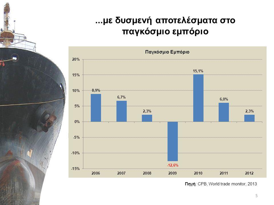 Η κρίση ήρθε σε στιγμή δυναμικής αύξησης του παγκόσμιου στόλου… •Δυναμική αύξηση στόλου εξαιτίας υψηλής ζήτησης πριν το 2008 –Aυξανόμενος αριθμός παραγγελιών νεότευκτων πλοίων (αύξηση παραγγελιών 2007-2009) Η απότομη συρρίκνωση των ροών του εμπορίου σε συνθήκες αυξανόμενου τονάζ οδήγησε σε περαιτέρω πτώση των ναύλων 6