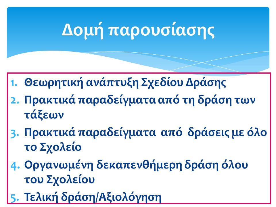  Η ανάληψη της προεδρίας του Συμβουλίου της Ευρώπης από την Κύπρο το Β΄εξάμηνο του 2012  Υπό έμφαση στόχος σχολικής χρονιάς  Περίοδος εφαρμογής των Ν.Α.Π.
