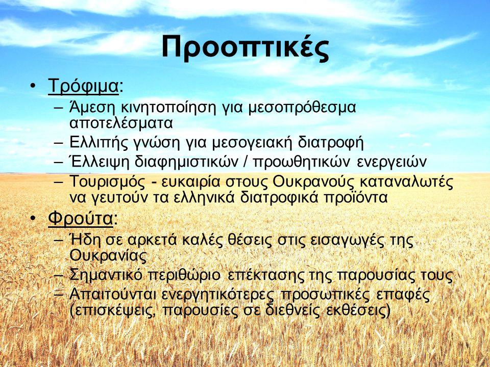 Προοπτικές •Παραγωγή και εξοικονόμηση ενέργειας –Οι καινοτόμες τεχνολογίες παραγωγής και εξοικονόμησης ενέργειας μπορεί να αποτελέσουν σημαντική αγορά –Προσπάθεια ενεργειακής απεξάρτησης της Ουκρανίας •Δομικά υλικά: –Η οικοδομική δραστηριότητα στην Ουκρανία έχει τρωθεί σημαντικά από την κρίση του 2009 –Μείωση στην οικοδομική δραστηριότητα κατά -15% το 2013 –Μακροπρόθεσμες προοπτικές •Άλλοι τομείς –καταναλωτικά αγαθά παντός είδους (χαμηλό κόστος) –καλλυντικά και, εν γένει, προϊόντα γυναικείας περιποίησης και ένδυσης (συμπεριλαμβανομένων των γουναρικών) –προϊόντα υψηλής τεχνολογίας που θα καλύψουν εξειδικευμένες ανάγκες της αγοράς (niche) –μεταφορές / διανομές / logistics –τουρισμός –χρηματοπιστωτικός τομέας