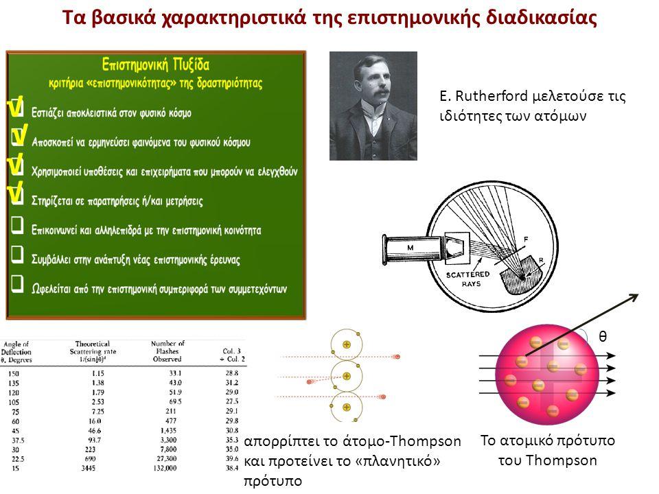 √ √ √ √ Τα βασικά χαρακτηριστικά της επιστημονικής διαδικασίας Οι Rutherford, Marsden και Geiger παρουσίασαν τα αποτελέσματα τους σε συνέδρια και δημοσίευσαν σε διεθνές επιστημονικό περιοδικό.