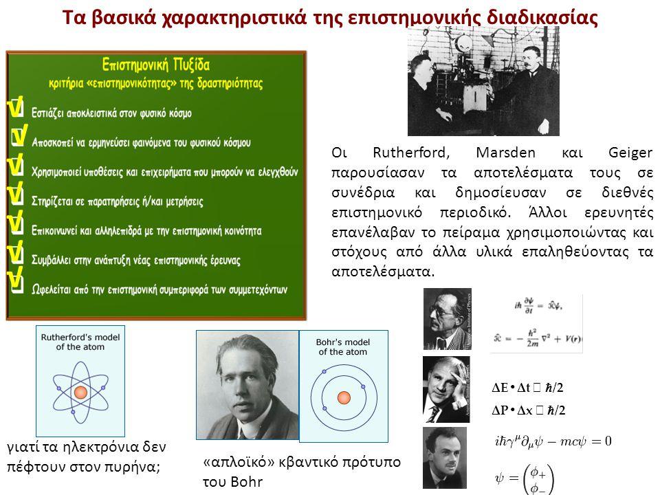πίδακας σωματίων cos(φ) πείραμα UA1 πείραμα Geiger-Marsden ατομικό πρότυπο Rutherford Κβαντική Χρωμοδυναμική Τα βασικά χαρακτηριστικά της επιστημονικής διαδικασίας Στηρίζεται σε παρατηρήσεις ή/και μετρήσεις Συμβάλλει στην ανάπτυξη νέας επιστημονικής έρευνας