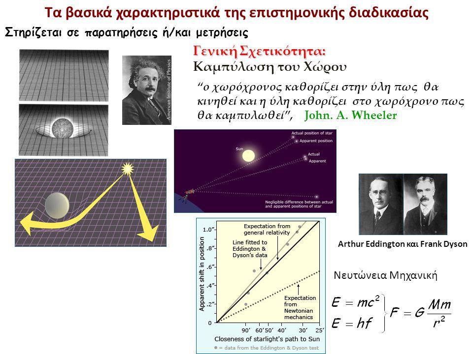 Τα βασικά χαρακτηριστικά της επιστημονικής διαδικασίας Χρησιμοποιεί υποθέσεις και επιχειρήματα που μπορούν να ελεγχθούν Οι υποθέσεις του Rutherford παύουν να ισχύουν για μικρές αποστάσεις d Nicolaus Copernicus Το επιχείρημα της «Παράλλαξης» Όταν το παρατηρούμενο αντικείμενο είναι μακριά από τον παρατηρητή τότε η παράλλαξη είναι μικρότερη
