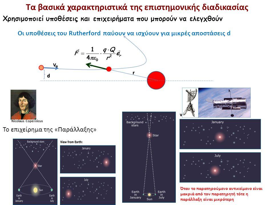 Το Αποτέλεσμα της Επιστημονικής Διαδικασίας Επιστημονική Θεωρία Λογική Συγκρότηση - Ικανότητα Πρόβλεψης - Πειραματική Επαλήθευση  αξιώματα (αρχές)  κανόνες (μαθηματικά και συμμετρίες)  θεωρήματα (φυσικοί νόμοι)
