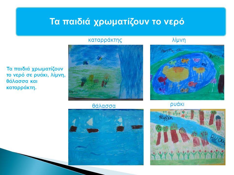 Τα παιδιά χρωματίζουν το νερό Τα παιδιά είδαν φωτογραφίες αλλά και βίντεο από ποτάμια στην Κύπρο αλλά και σε άλλες χώρες.