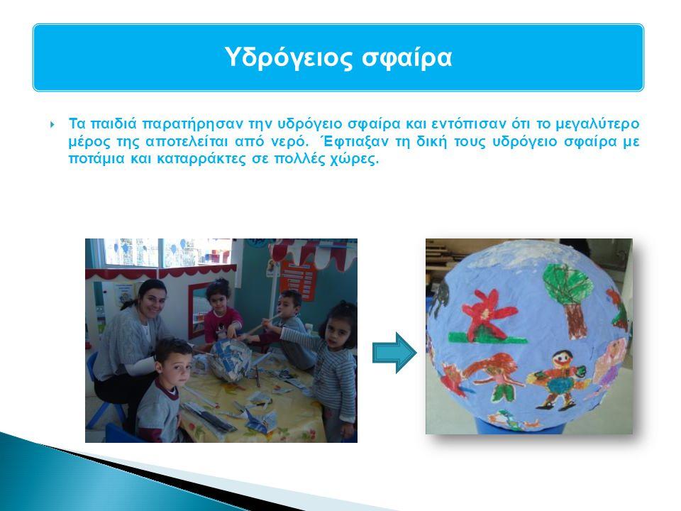  Διοργανώσαμε εργαστήρι αγγειοπλαστικής στην τάξη μας, με την κα Ελένη, γιαγιά της Ελένης μας, που τυγχάνει να εργάζεται στο Κέντρο Κυπριακής Χειροτεχνίας.