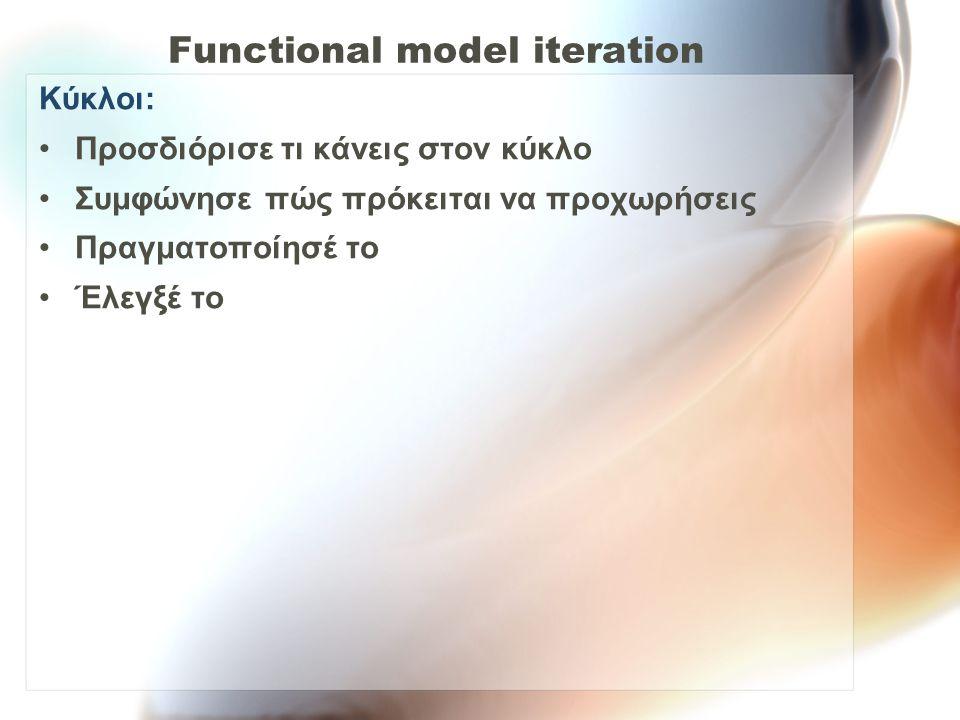 Λειτουργικό μοντέλο Περιλαμβάνει: Κώδικα προτύπου Μοντέλα ανάλυσης (σχεδιαγράμματα κ.λπ.) Ταξινομημένες κατά προτεραιότητα λειτουργίες Έγγραφα αξιολόγησης λειτουργιών προτύπου Μη-λειτουργικές απαιτήσεις Ανάλυση της επικινδυνότητας