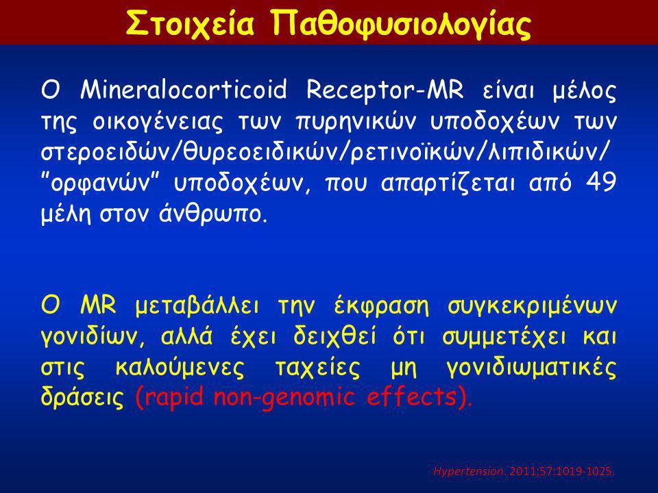 Aldosterone signaling Hypertension.2011;57:1019-1025.