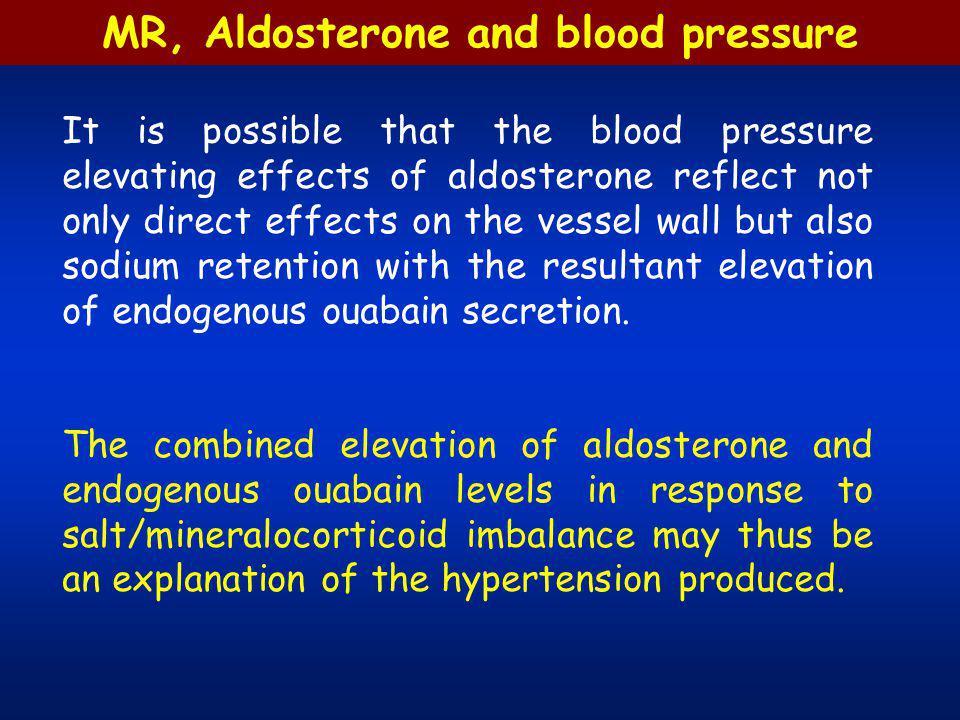 Pathways of salt-sensitive hypertension Nature Medicine, Nov 2004 NCX1 Ouabain ___