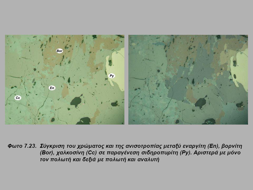 Φωτο 7.24.Παραγένεση εναργίτη (En), χαλκοσίνη (Cc) και σιδηροπυρίτη (Py) με μόνο τον πολωτή (αριστερά) και με πολωτή και αναλυτή (δεξιά), όπου διακρίνεται η ισχυρή ανισοτροπία στον εναργίτη