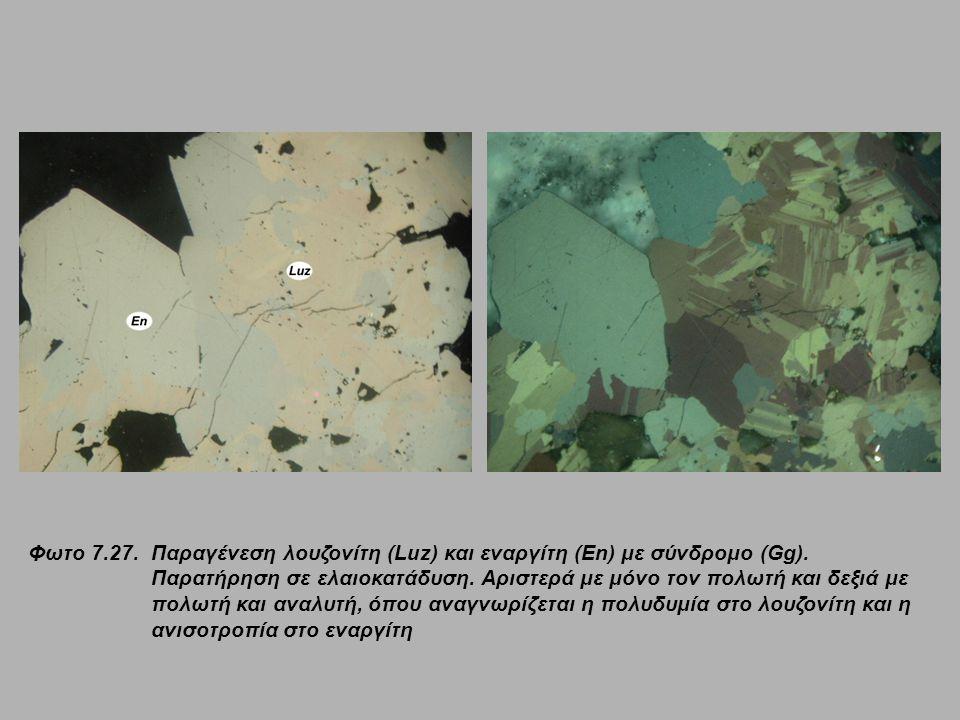 Φωτο 7.28.Λουζονίτης (Luz), εναργίτης (En) και τετραεδρίτης (Tet) με μόνο τον πολωτή (αριστερά) και με πολωτή και αναλυτή (δεξιά), όπου φαίνεται η πολυδυμία στο λουζονίτη