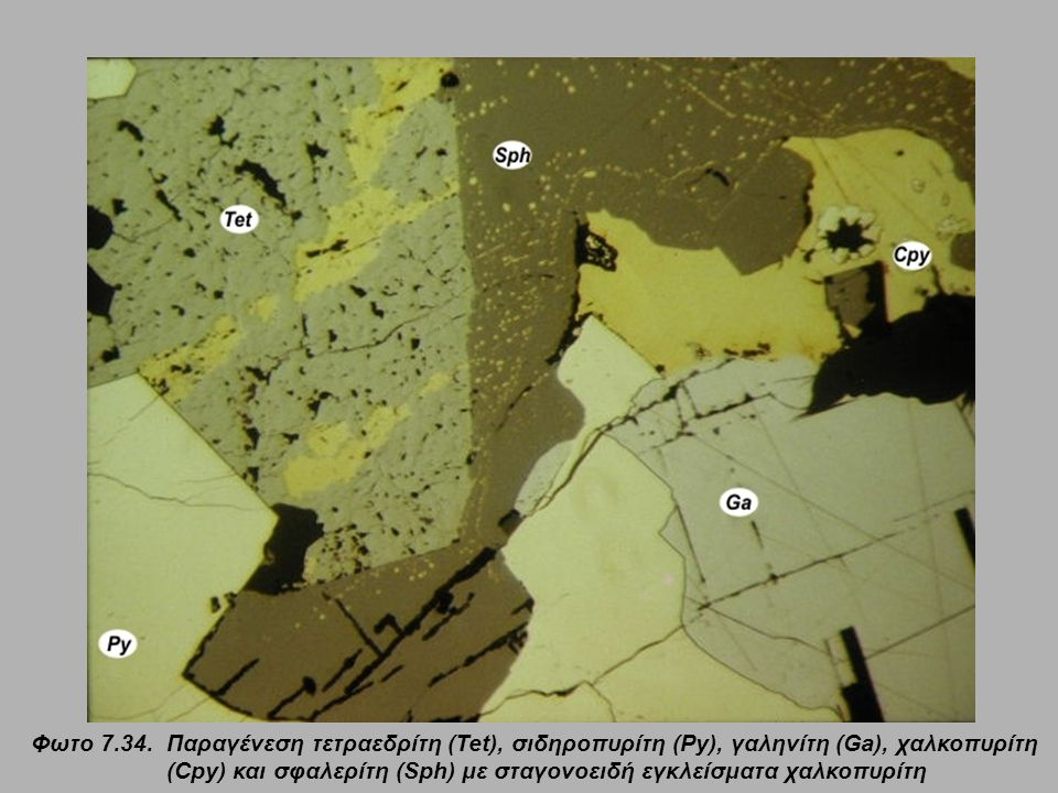 Φωτο 7.35.Παραγένεση τετραεδρίτη (Tet), γαληνίτη (Ga), σφαλερίτη (Sph), βουρνονίτη (Bour) και σιδηροπυρίτη (Py)