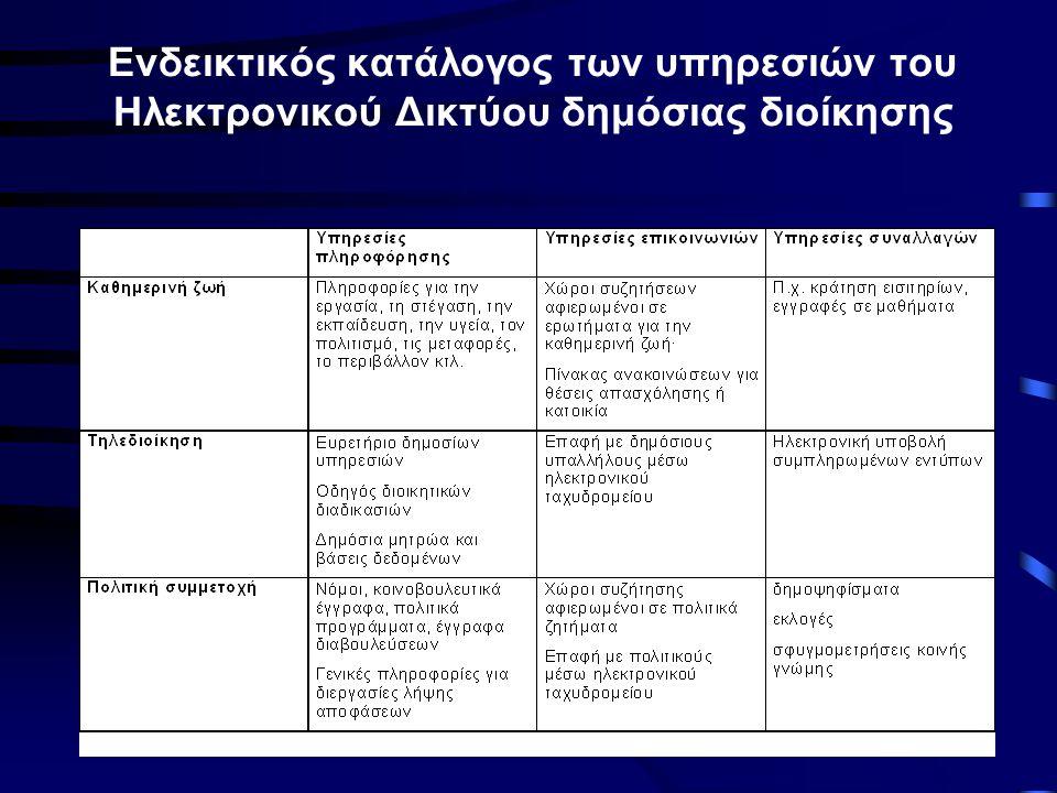Ενδεικτικός κατάλογος των υπηρεσιών του Ηλεκτρονικού Δικτύου δημόσιας διοίκησης