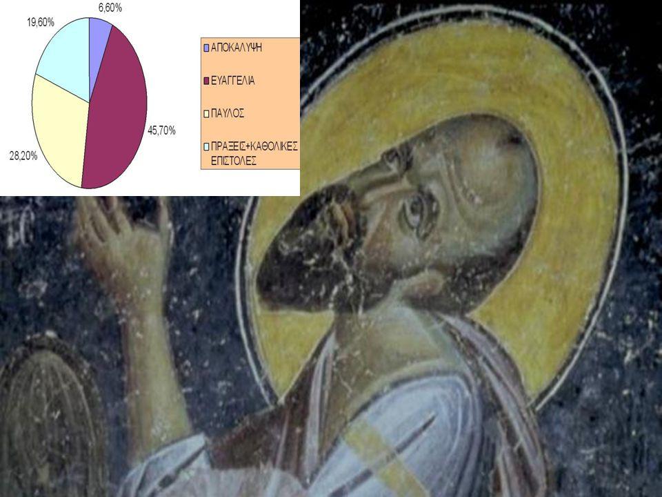 ΚΑΙΝΗ ΔΙΑΘΗΚΗ Ευαγγέλια 4 ΠράξειςΕπιστολές Παύλειες 13+1=14 Καθολικές 7 Αποκάλυψη