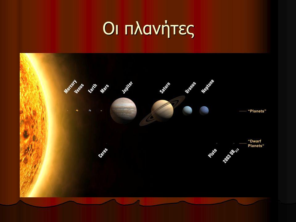 Συγκριτικό μέγεθος των πλανητών