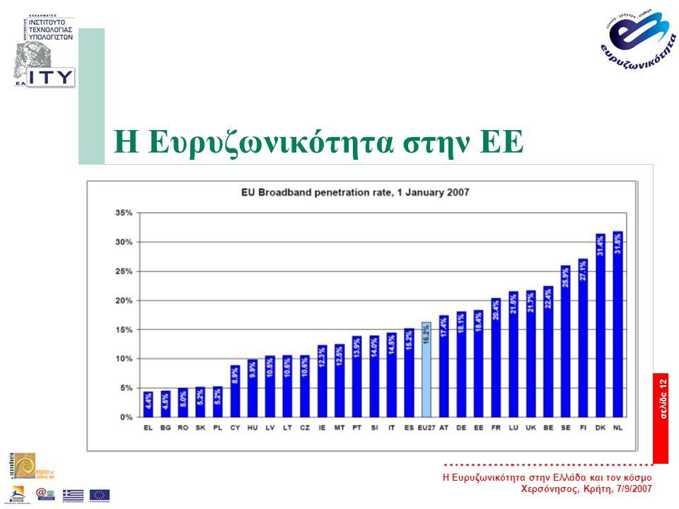 Η Ευρυζωνικότητα στην Ελλάδα και τον κόσμο Χερσόνησος, Κρήτη, 7/9/2007 σελίδα 13 Η Ευρυζωνικότητα στην ΕΕ