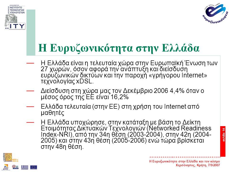 Η Ευρυζωνικότητα στην Ελλάδα και τον κόσμο Χερσόνησος, Κρήτη, 7/9/2007 σελίδα 15 Η Ευρυζωνικότητα στην Ελλάδα — Τόνωση της διείσδυσης της ευρυζωνικότητας —Οι σημαντικές μειώσεις τιμών του ADSL στη χώρα μας σχεδόν από όλους τους παρόχους, —Το φοιτητικό γρήγορο Internet —Η σημαντική και συνεχιζόμενη αύξηση στις «πόρτες» (από τον ΟΤΕ) —Η ένταξη στον αναπτυξιακό νόμο των επενδύσεων σε ευρυζωνικά δίκτυα και υπηρεσίες.