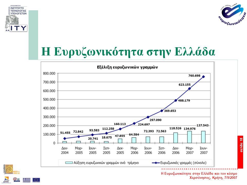 Η Ευρυζωνικότητα στην Ελλάδα και τον κόσμο Χερσόνησος, Κρήτη, 7/9/2007 σελίδα 19 Η Ευρυζωνικότητα στην Ελλάδα Νέο νομοσχέδιο περί ηλεκτρονικών επικοινωνιών: — Μείωση της τεράστιας απόστασης, που χωρίζει την Ελλάδα από την Ευρώπη, στον τομέα των ηλεκτρονικών επικοινωνιών.