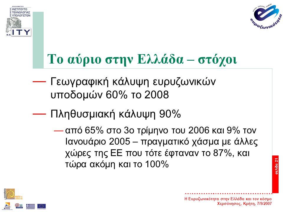 Η Ευρυζωνικότητα στην Ελλάδα και τον κόσμο Χερσόνησος, Κρήτη, 7/9/2007 σελίδα 22 Το αύριο στην Ελλάδα – εκτιμήσεις — Διείσδυση 7% στο τέλος του 2007 —φαίνεται πως θα υπερκαλυφθεί —επιτάχυνση απαιτεί 78-113 εκ.