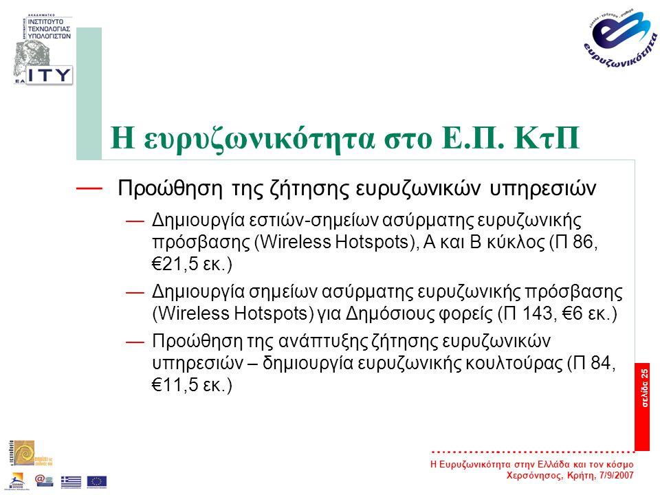 Η Ευρυζωνικότητα στην Ελλάδα και τον κόσμο Χερσόνησος, Κρήτη, 7/9/2007 σελίδα 26 Η ευρυζωνικότητα στο Ε.Π.