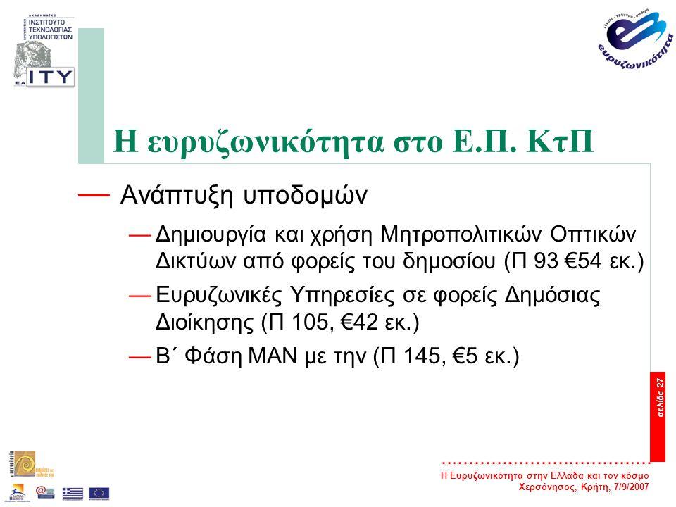 Η Ευρυζωνικότητα στην Ελλάδα και τον κόσμο Χερσόνησος, Κρήτη, 7/9/2007 σελίδα 28 Η ευρυζωνικότητα στο Ε.Π.