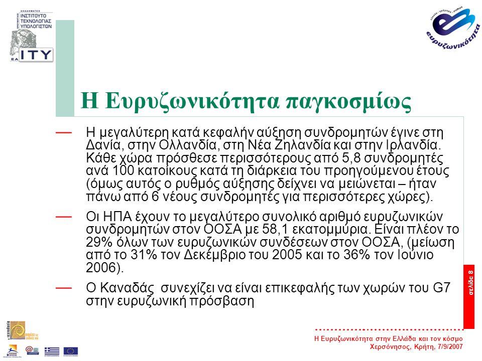 Η Ευρυζωνικότητα στην Ελλάδα και τον κόσμο Χερσόνησος, Κρήτη, 7/9/2007 σελίδα 9 Η Ευρυζωνικότητα παγκοσμίως — Η οπτική ίνα μέχρι το σπίτι γίνεται πιο σημαντική για την ευρυζωνική πρόσβαση, ιδιαίτερα στις χώρες με την υψηλή ευρυζωνική διείσδυση.