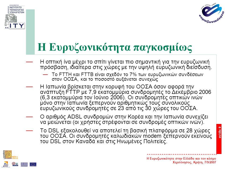 Η Ευρυζωνικότητα στην Ελλάδα και τον κόσμο Χερσόνησος, Κρήτη, 7/9/2007 σελίδα 10 Η Ευρυζωνικότητα παγκοσμίως