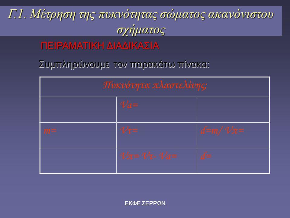 ΕΚΦΕ ΣΕΡΡΩΝ Γ.2.