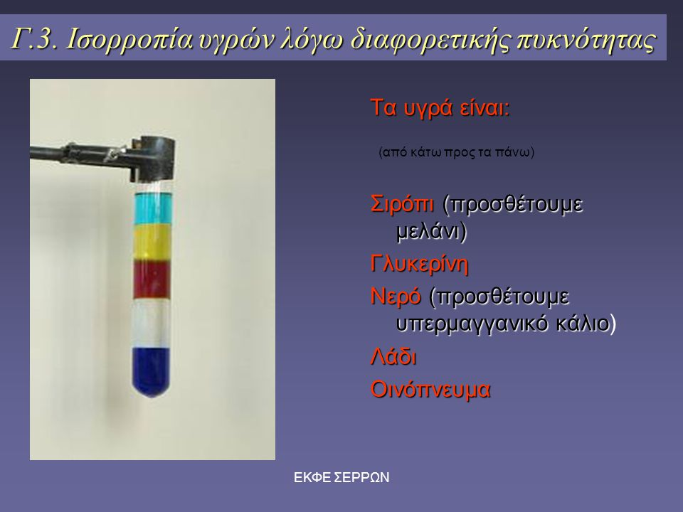 ΕΚΦΕ ΣΕΡΡΩΝ Γ.4. Προτείνεται η κατασκευή ενός πυκνόμετρου