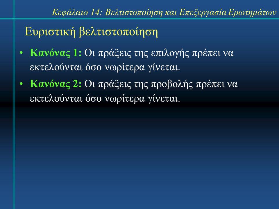Κεφάλαιο 14: Βελτιστοποίηση και Επεξεργασία Ερωτημάτων Ευριστική βελτιστοποίηση Κανόνας 3: Συνδυασμός της πράξης του καρτεσιανού γινομένου με τη συνθήκη της πράξης επιλογής, έτσι ώστε να δημιουργηθεί μία πράξη σύνδεσης.