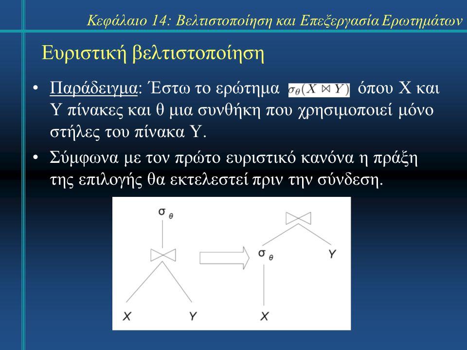Κεφάλαιο 14: Βελτιστοποίηση και Επεξεργασία Ερωτημάτων Ευριστική βελτιστοποίηση Υπόθεση: το X είναι αρκετά μικρότερο του Y και υπάρχει ένας κατάλογος σύνδεσης μεταξύ των X και Y, ο οποίος δεν χρησιμοποιεί τις στήλες που αναφέρονται στη συνθήκη θ.