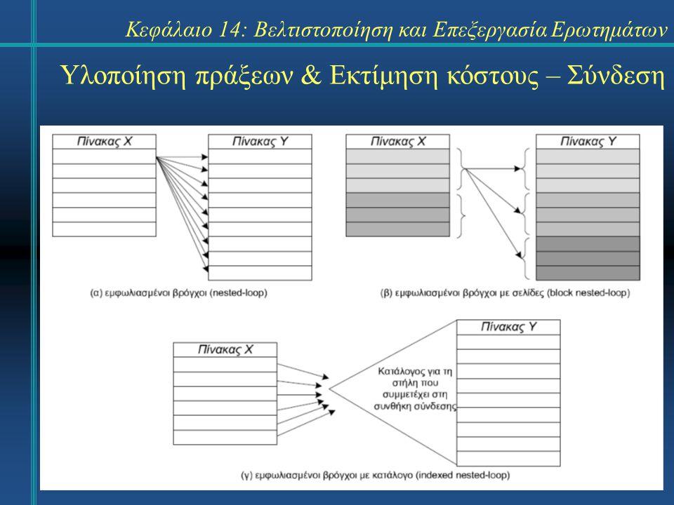 Κεφάλαιο 14: Βελτιστοποίηση και Επεξεργασία Ερωτημάτων Υλοποίηση πράξεων & Εκτίμηση κόστους – Σύνδεση Μέθοδος ταξινόμησης-συγχώνευσης - J 4.