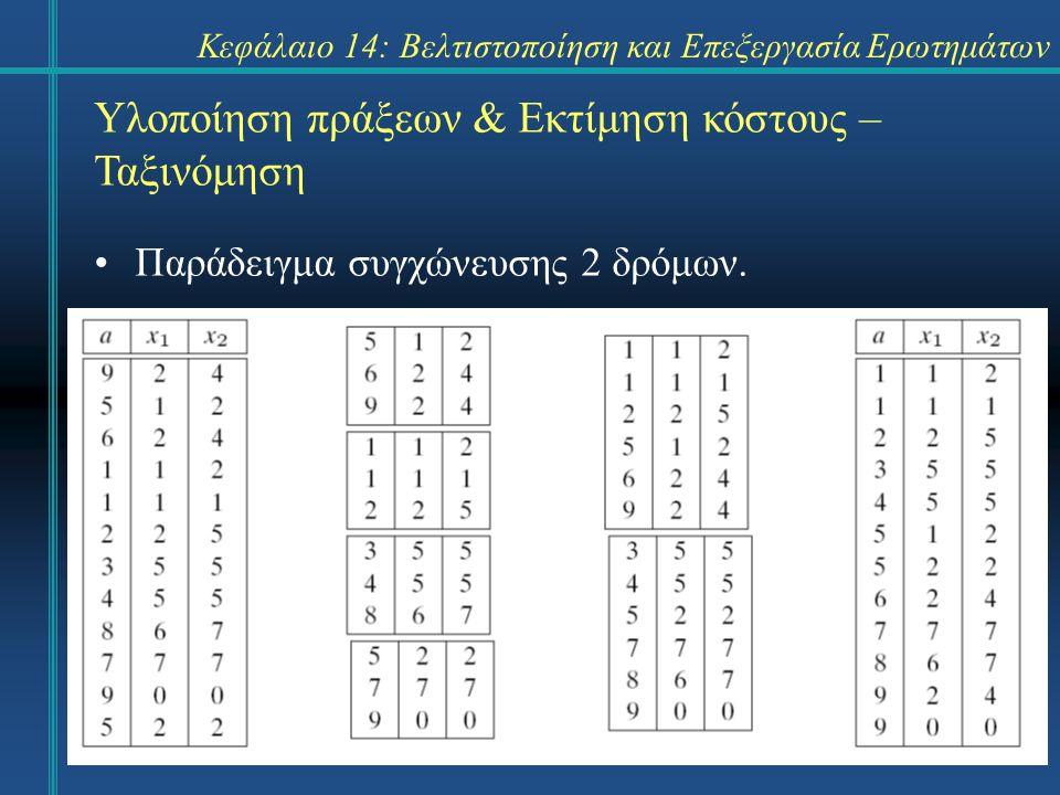 Κεφάλαιο 14: Βελτιστοποίηση και Επεξεργασία Ερωτημάτων Βελτιστοποίηση βασισμένη στο κόστος Η επιλογή του κατάλληλου αλγορίθμου εξαρτάται: –από τη φύση του ερωτήματος, –από το μέγεθος των πινάκων, και –από το μέγεθος των ενδιάμεσων αποτελεσμάτων.