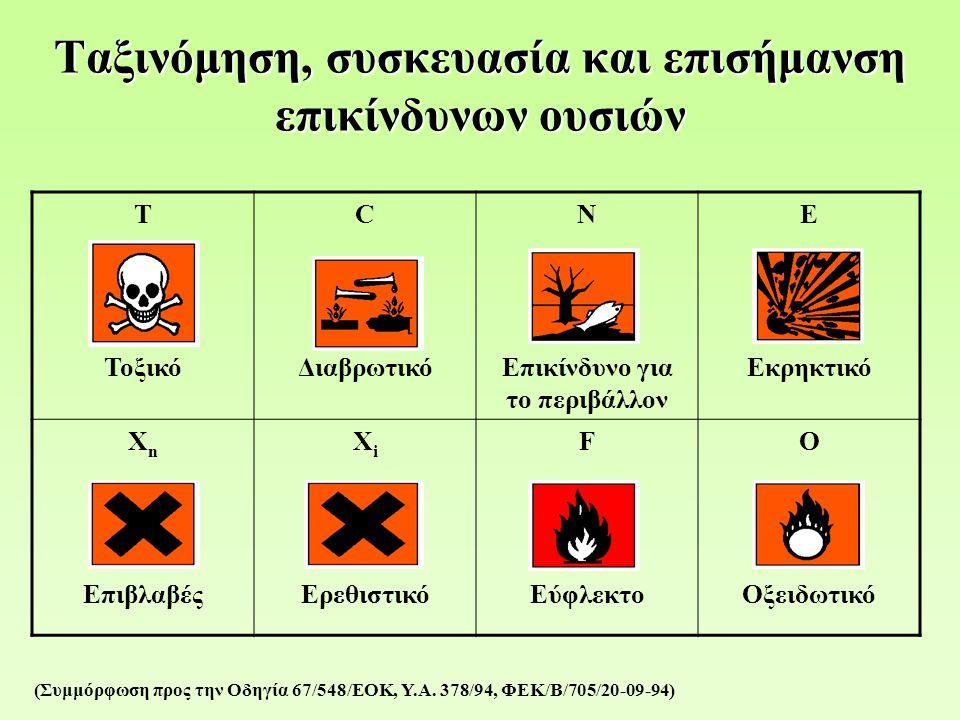 Φράσεις R – Τυποποιημένες φράσεις κινδύνου Φράσεις R – Τυποποιημένες φράσεις κινδύνου (όπου R=risk) Π.χ.