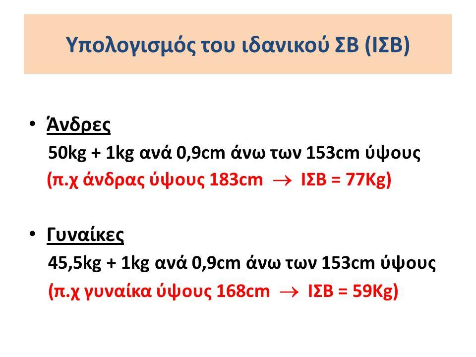 Υπολογισμός της δοσολογίας σε παχυσάρκους (ΒΜΙ>30) Χρησιμοποιείται το προσαρμοσμένο (ΠΣΒ) αντί του ιδανικού ΣΒ (ΙΣΒ) ΠΣΒ = ΙΣΒ + 0,4 (Πραγματικό ΣΒ - ΙΣΒ) (Π.χ.