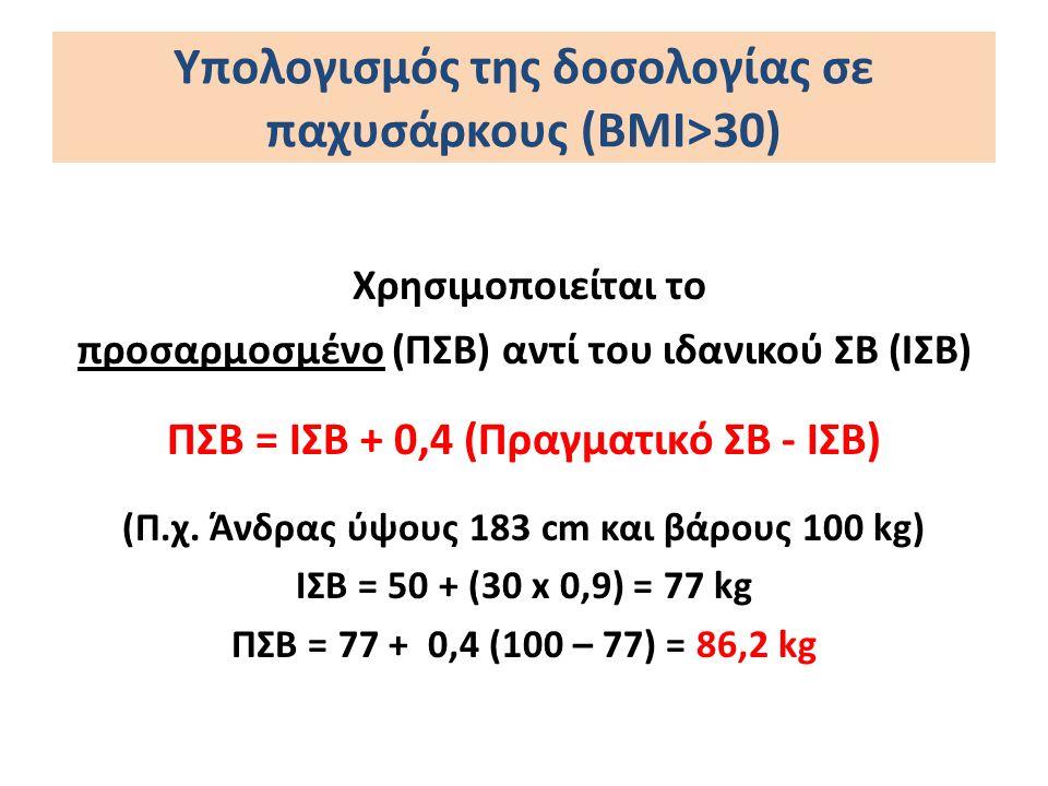 Υπολογισμός της κάθαρσης κρεατινίνης σε παχυσάρκους (ΒΜΙ>30) Άνδρες CL cr = Γυναίκες το 85% της υπολογιζομένης τιμής για τους άνδρες Προσαρμοσμένο ΣΒ Velissaris D, et al.