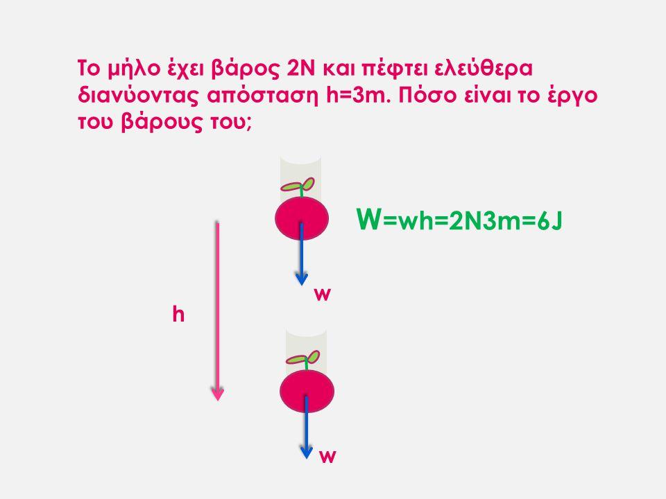 h  Το σώμα μεταβαίνει από το οριζόντιο επίπεδο (Α) στο οριζόντιο επίπεδο (Β) με τρεις διαφορετικούς τρόπους.