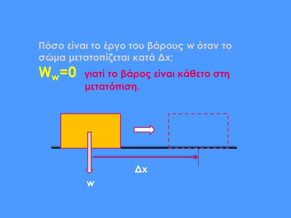 F FNFN T w Στο αρχικά ακίνητο σώμα του σχήματος  η δύναμη F μέσω του έργου της προσφέρει ενέργεια στο σώμα  η τριβή Τ μέσω του έργου της αφαιρεί ενέργεια από το σώμα  η ενέργεια που αφαιρείται μετατρέπεται σε θερμότητα ΔxΔx