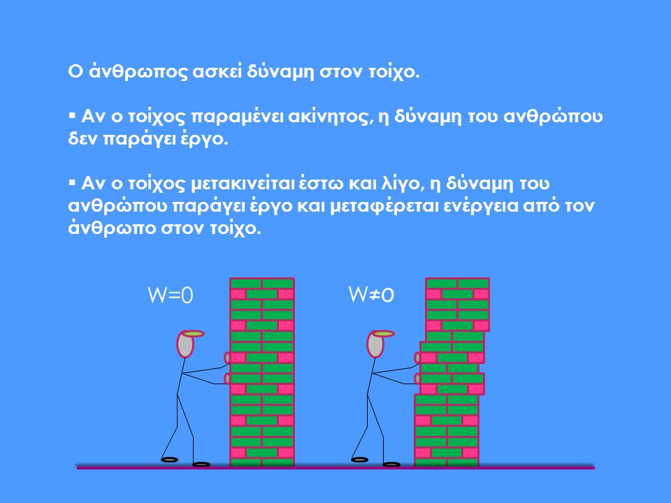 (Α) (Β)  Για να ανυψώσουμε ένα σώμα από ένα οριζόντιο επίπεδο (Α) σε ένα άλλο οριζόντιο επίπεδο (Β) μεταφέρουμε ενέργεια στο σώμα ίση με το έργο της δύναμης που του ασκούμε.