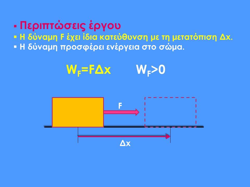 ΠΑΡΑΔΕΙΓΜΑ Η δύναμη F=10N μετατοπίζει το σώμα κατά Δx=5m. Πόσο έργο παράγει; F Δx
